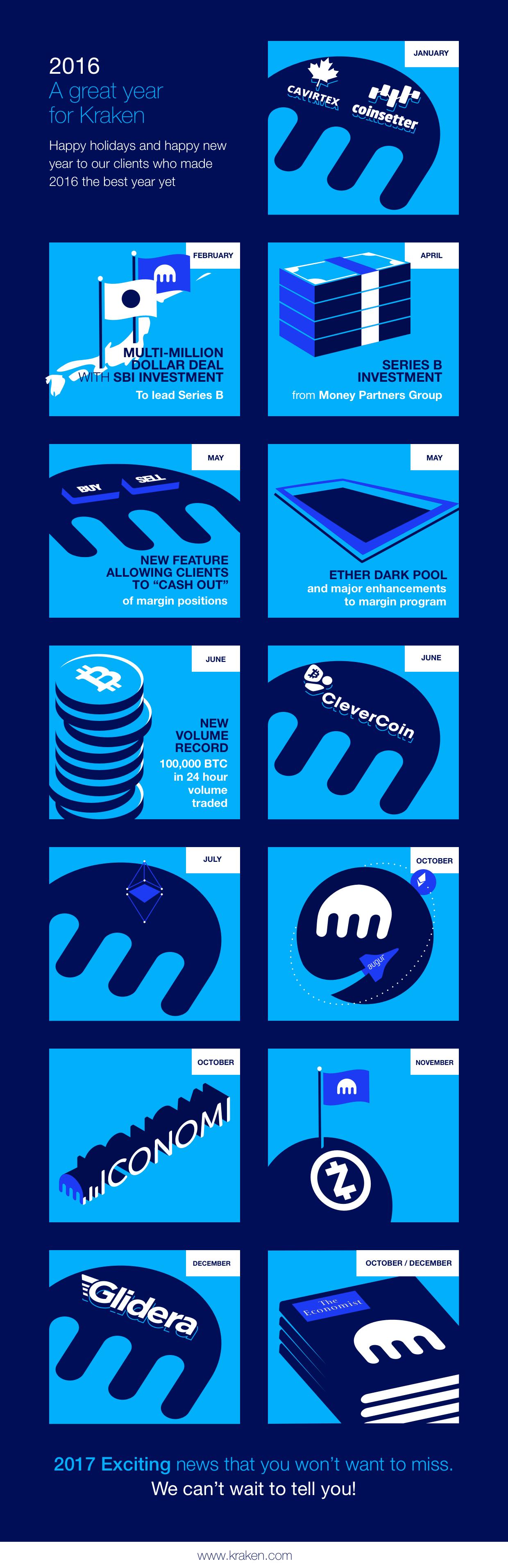 kraken 2016-infographic-v2 (1)