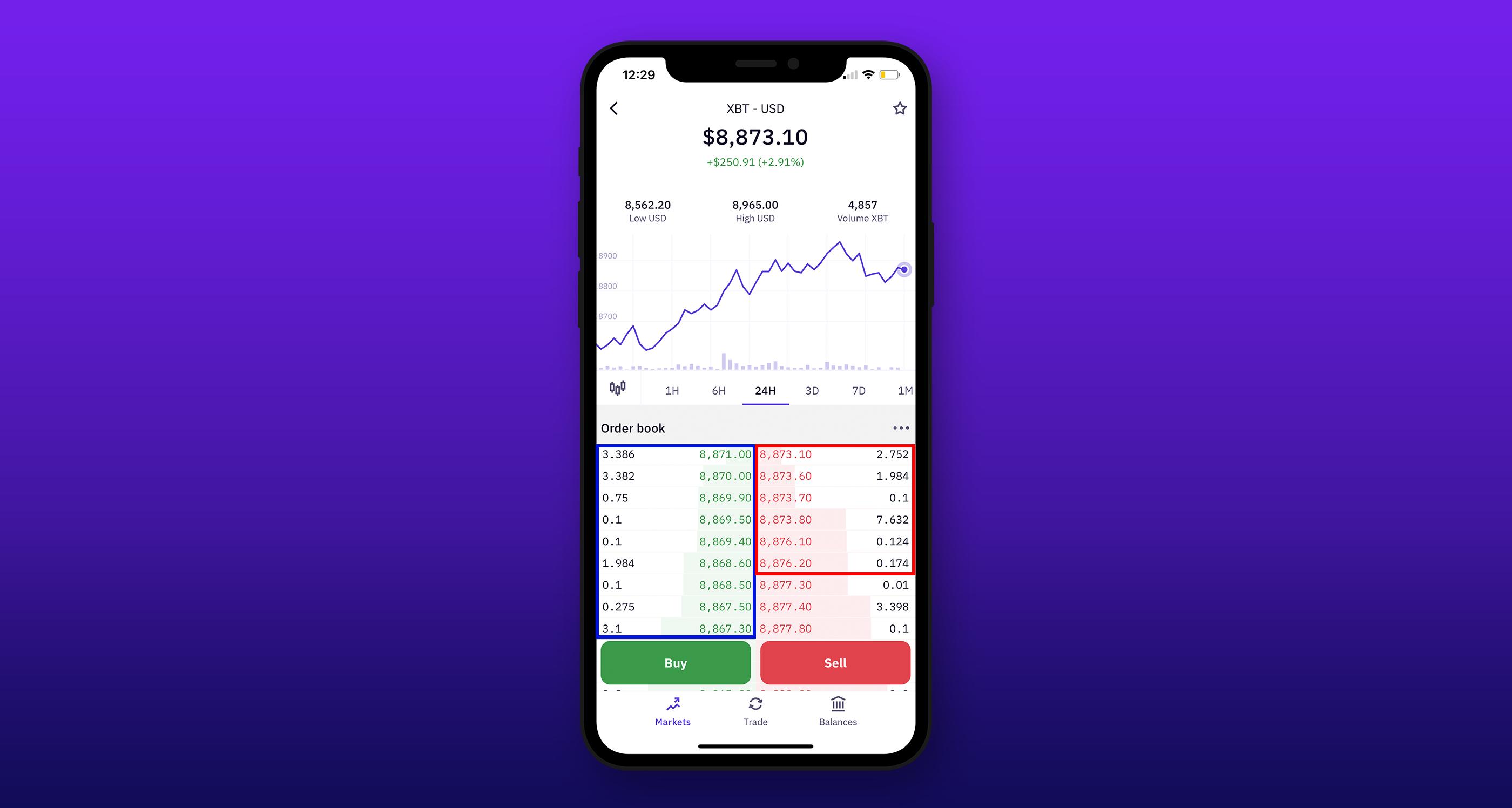 markets-4-phone-1-v3