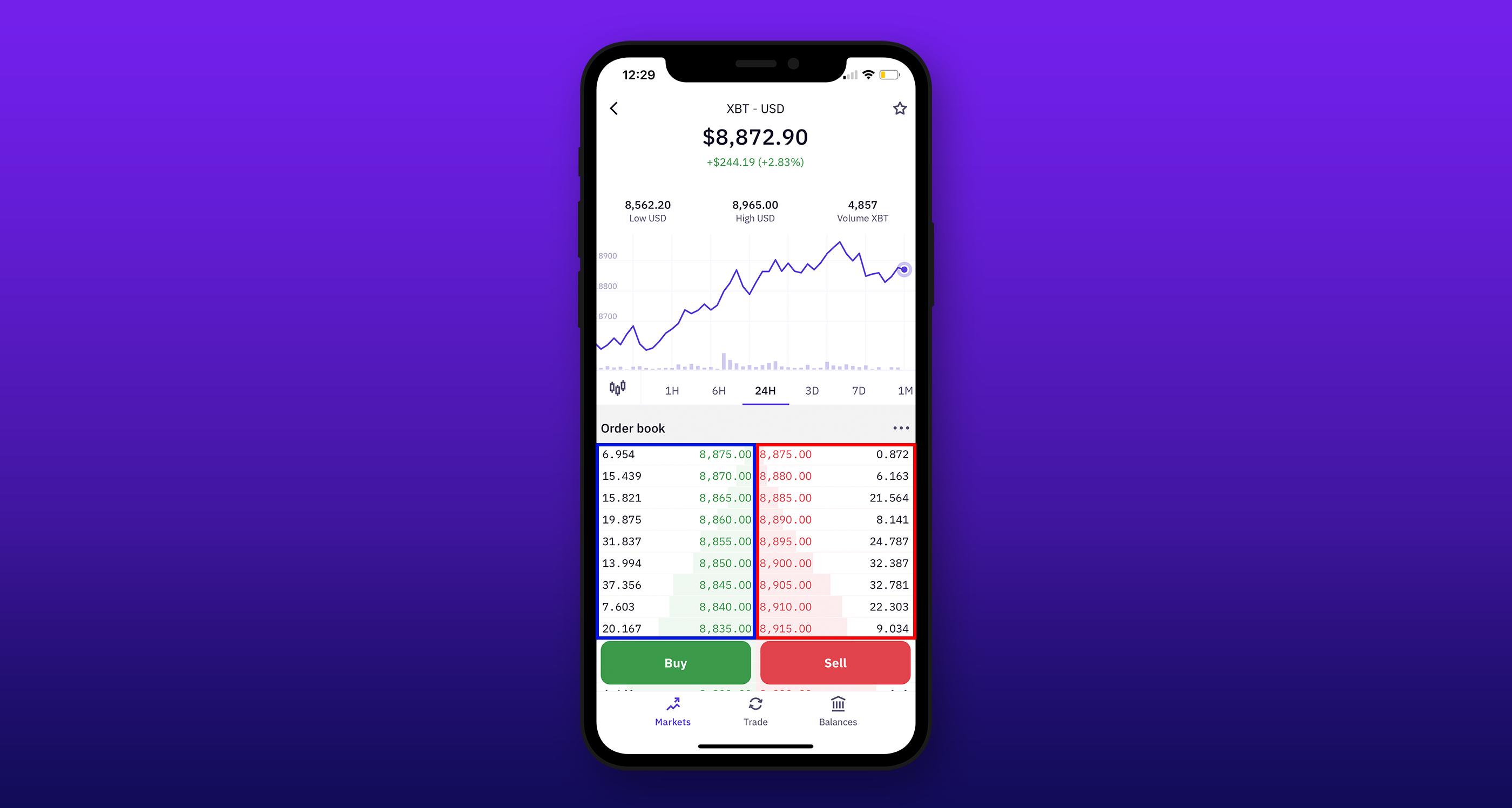markets-4-phone-2-v3